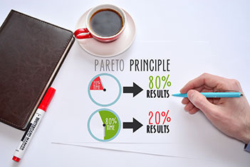 How to Apply the 80-20 Principle to my Business